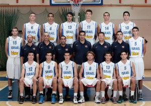 נבחרת ישראל קדטים כדורסל